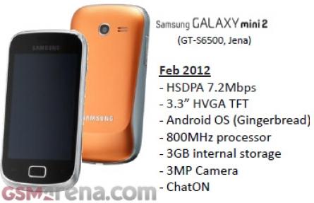 Samsung Galaxy mini 2 S6500 akan Hadir?